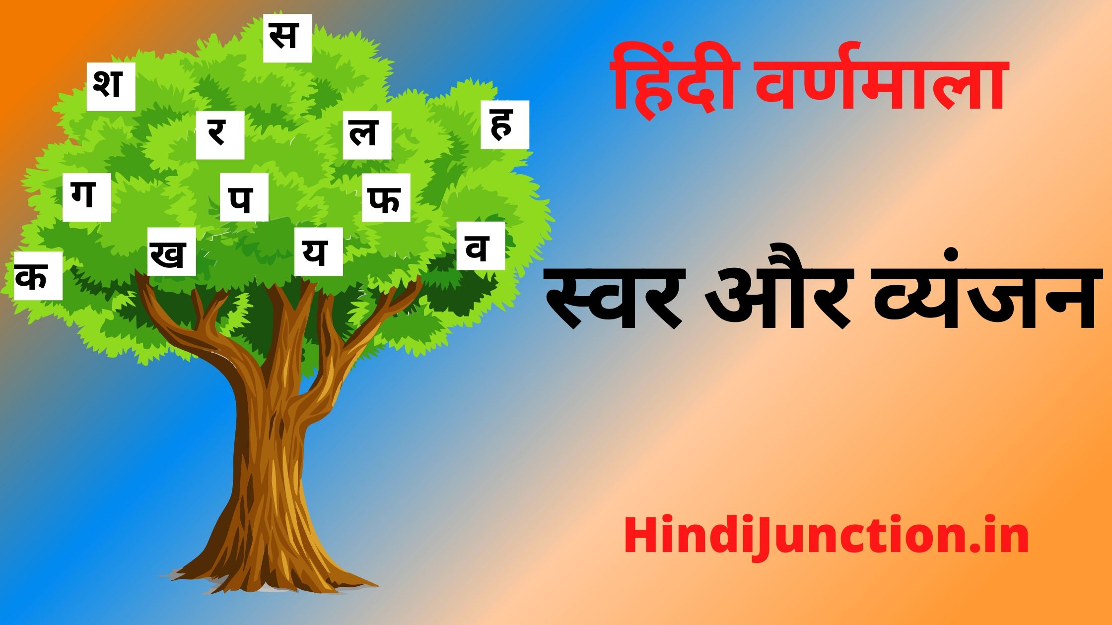 Swar And Vyanjan In Hindi, hindi varnamala, swar kitne hote hain, hindi swar and vyanjan pdf, swar and vyanjan in marathi, hindi swar and vyanjan worksheets, types of swar in hindi, vyanjan ki matra in hindi, hindi varnamala matra, how many swar and vyanjan in hindi, hindi vyanjan writing, hindi swar and vyanjan with pictures